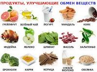 Быстрый метаболизм