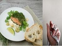 Похудение белковая диета