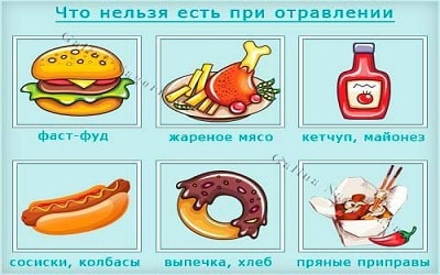 Что нельзя кушать после отравления желудка