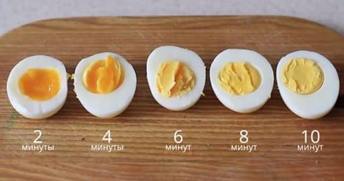 Сколько времени варятся перепелиные яйца